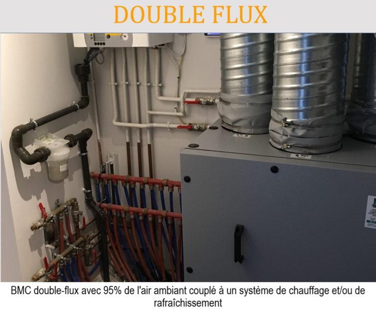 double flux (nouvelle)